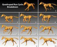 木马奔跑动作Maya模型