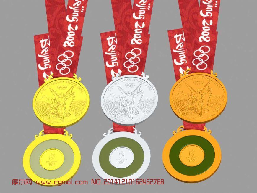 2008奥运会奖牌,金牌,银牌,铜牌