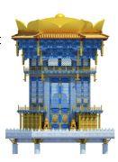 琉璃宫,佛教建筑
