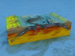 海底扩张切面解析max模型