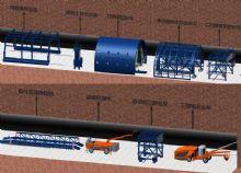 台车,台架等隧道施工所用的机器设备